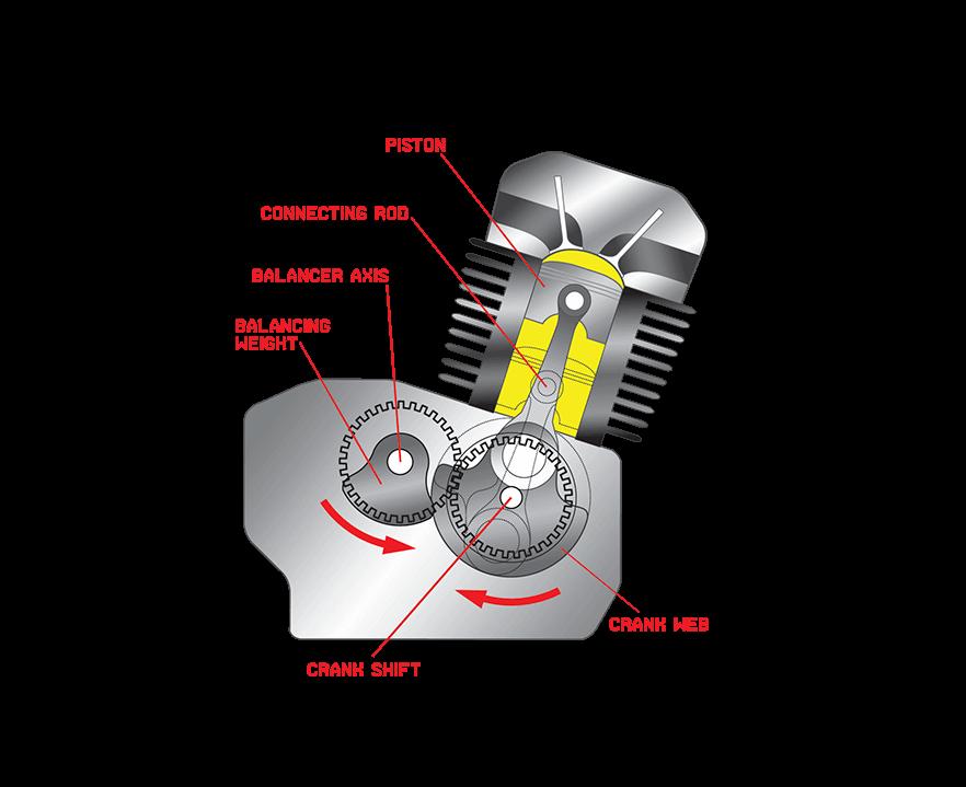 Engine Balancer big image