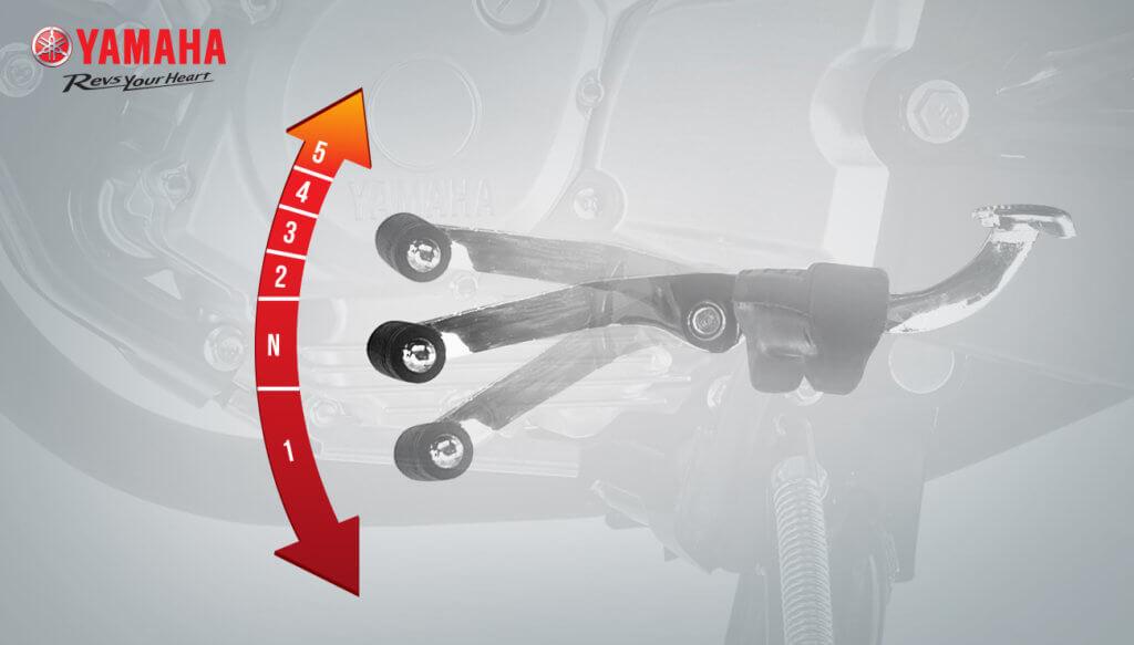 Gear Shifting Functions   Yamaha Motor Pakistan